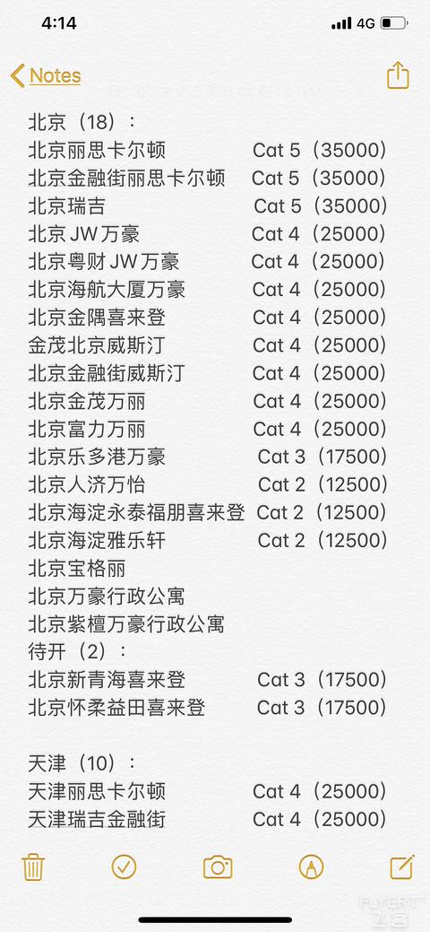 【2019年10月更新】万豪大中华区酒店分布及积分等级