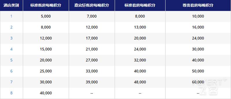 world-of-hyatt-buy-points-40-bonus-2019-6-11-6.png