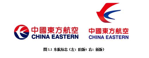 东方万里行会员攻略之——会员等级&权益(2020更新)