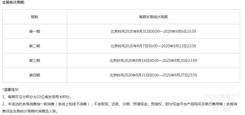 FireShot Capture 500 - 娲诲姩缁嗗垯 - ccc.spdb.com.cn.png