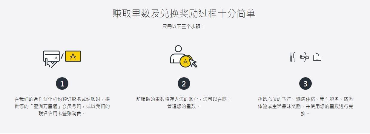 【有奖竞猜】2月飞米兑换亚万里数加赠20%!欢迎竞猜飞米兑换还将会有哪些惊喜>>