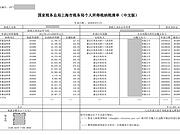 021精粹与航司白申请要点指引