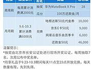 9.6-10.3 民生 全民节节高活动回归