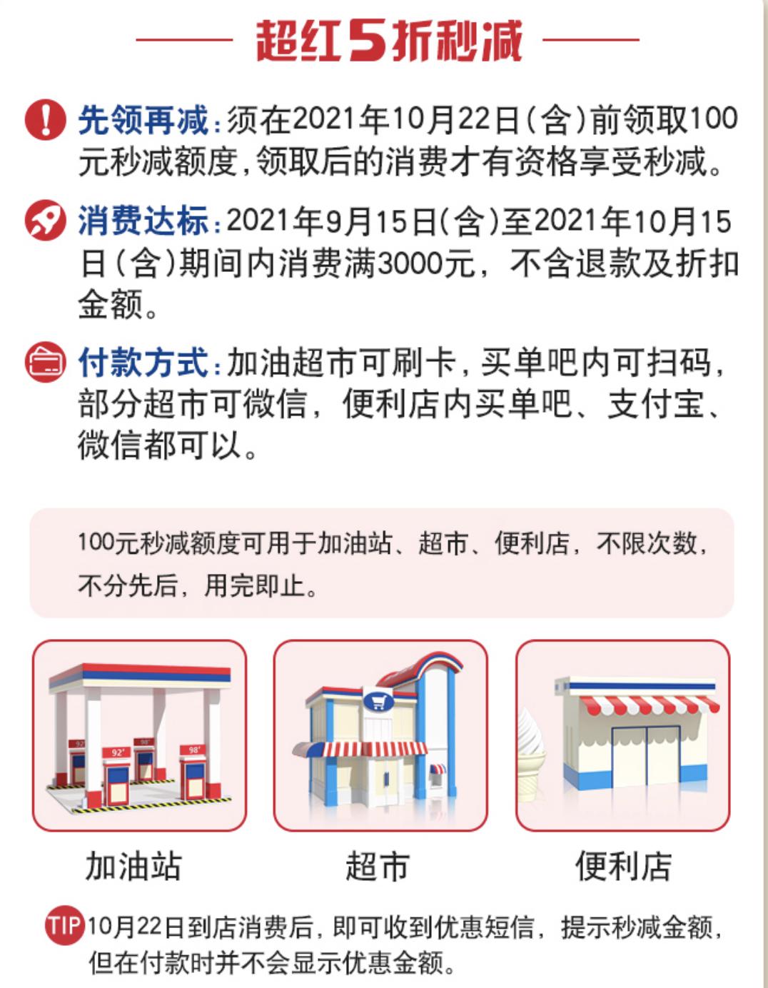 交通银行x10.22超红星期五,五折特惠最高立减100元