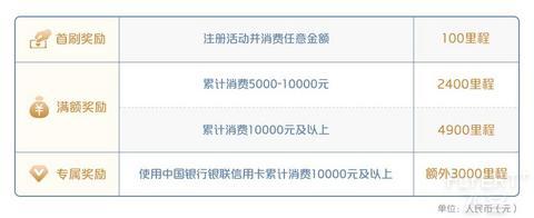 中国银行银联信用卡消费10000元及以上,额外凤凰知音3000里程